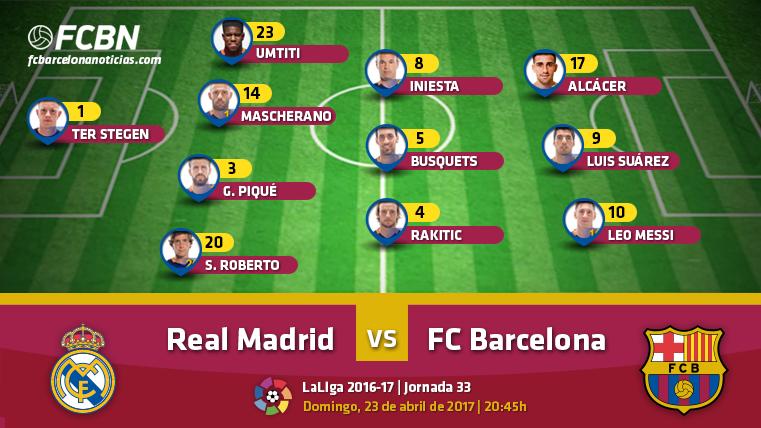 Las posibles alineaciones del Real Madrid-Barcelona (Liga J33)