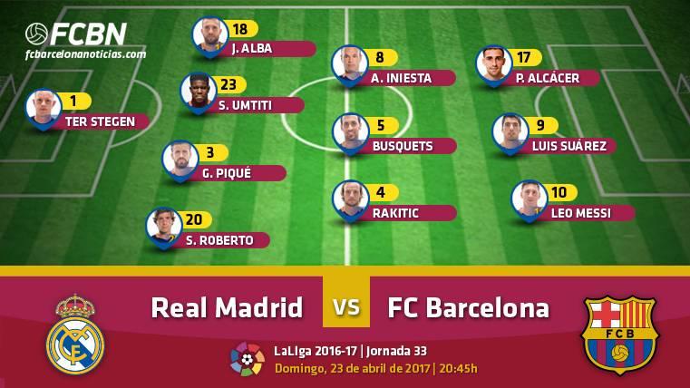 Alineaciones del Real Madrid-Barcelona (LaLiga J33)
