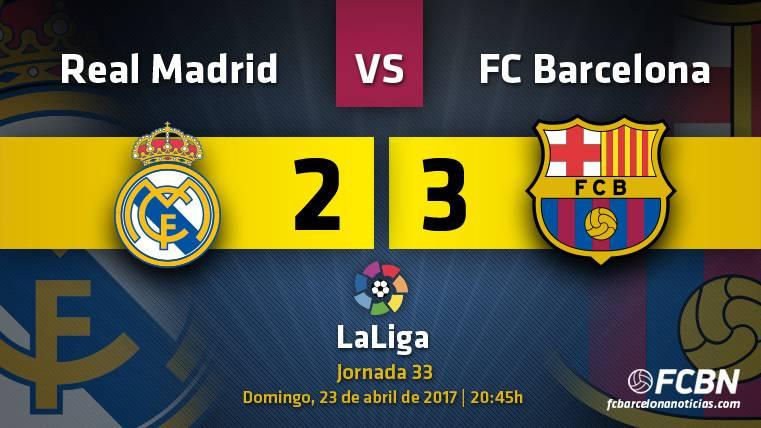 ¡Hay Liga! El Barça tira de épica en el Bernabéu y se pone líder