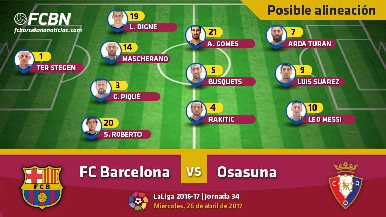 Las posibles alineaciones del Barcelona-Osasuna (Liga J34)