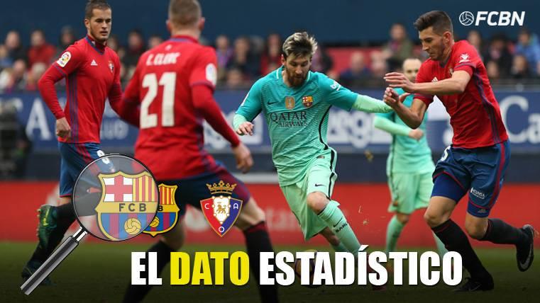 "Demoledor balance de goles del ""Messías"" contra Osasuna"