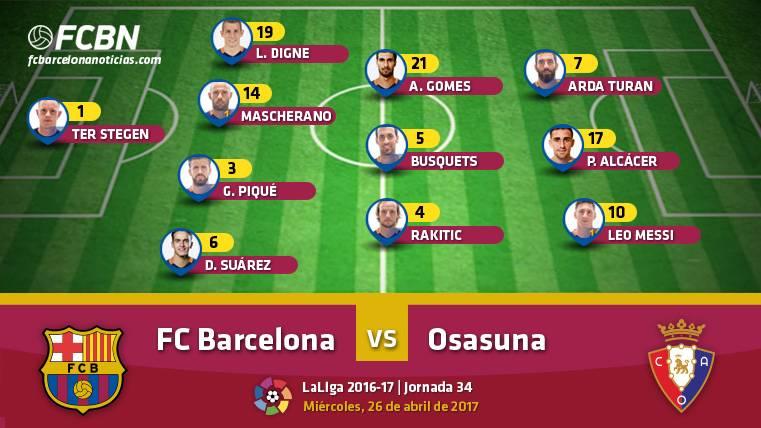 Alineaciones del FC Barcelona-Osasuna (LaLiga J34)