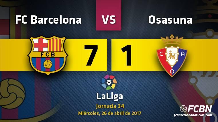 "Tres ""dobletes"" y Mascherano reafirman el liderato del Barça"