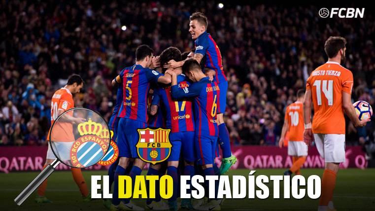 El potencial goleador del Barça hace temblar al Espanyol