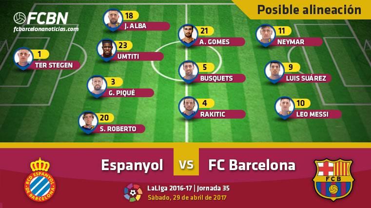 Las posibles alineaciones del Espanyol-FC Barcelona (Liga J35)