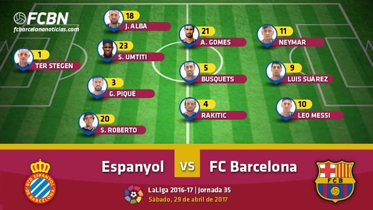 Alineaciones del Espanyol-Barcelona (LaLiga J35)