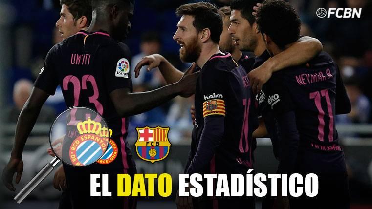 ¡Leo Messi ya ha anotado o dado 720 goles con el FC Barcelona!