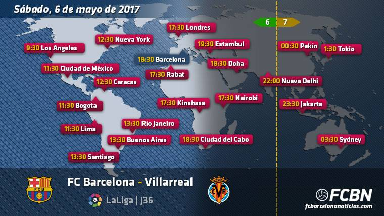 Horarios y TV del FC Barcelona vs Villarreal de Liga