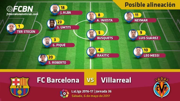 Las posibles alineaciones del Barcelona-Villarreal (Liga J36)