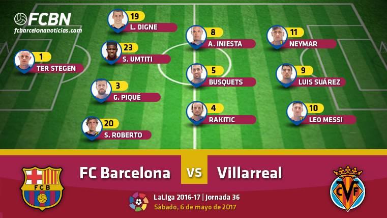 Alineaciones del FC Barcelona-Villarreal (LaLiga J36)