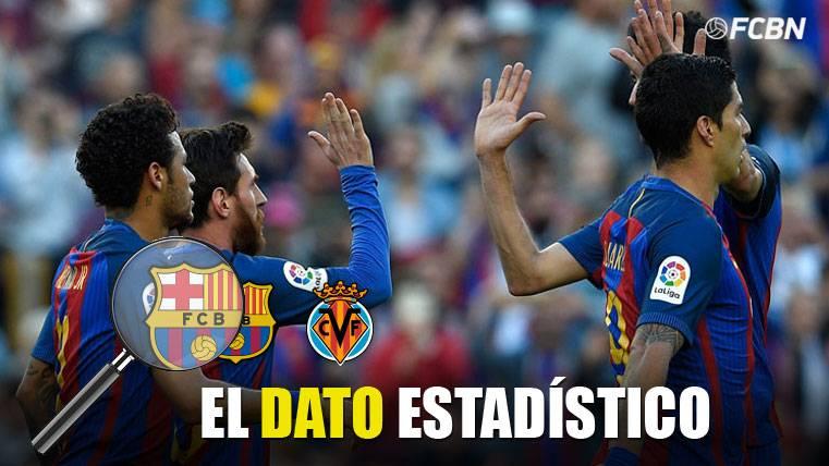 El Barça 2016-17, más cerca del récord de goles de Tito