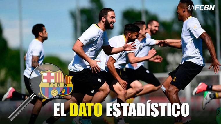 El récord del Barcelona que no superará la Juve esta campaña