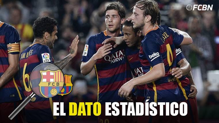 NÚMEROS: Sergi Roberto, un lateral tan efectivo como Dani Alves