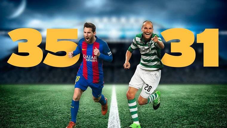 Leo Messi y Bas Dost, dos partidos para la Bota de Oro