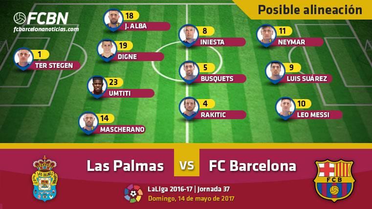 Las posibles alineaciones del Las Palmas-FC Barcelona (Liga J37)