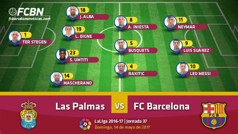 Alineaciones del Las Palmas-Barcelona (LaLiga J37)