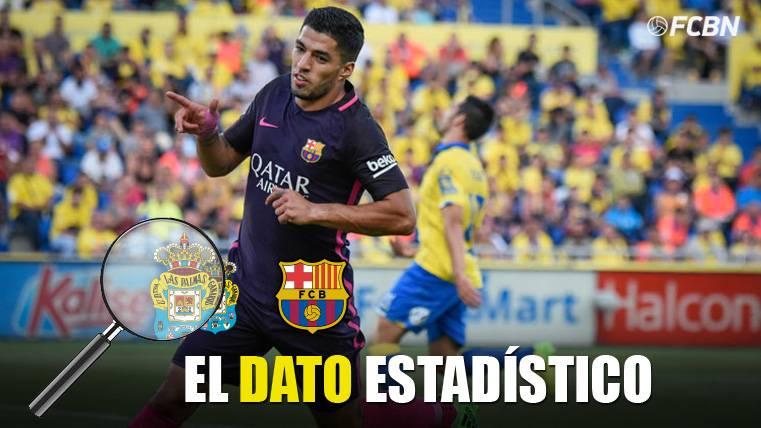 ¡El Barça, a un paso del récord con Tito Vilanova en Liga!