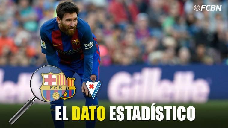 """CURIOSO: La racha de """"hat-tricks"""" que puede cortar Messi en Liga"""