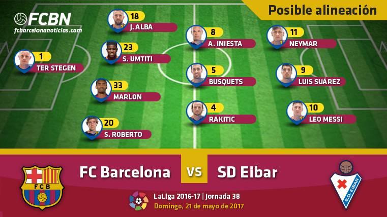 Las posibles alineaciones del Barcelona-Eibar (LaLiga J38)