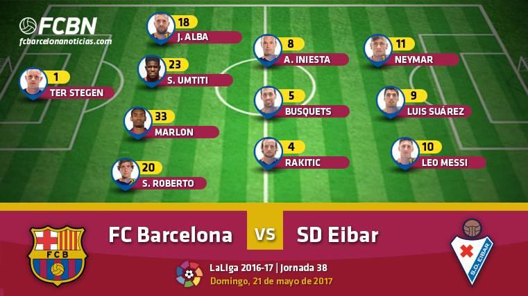 Alineaciones del FC Barcelona-Eibar (LaLiga J38)