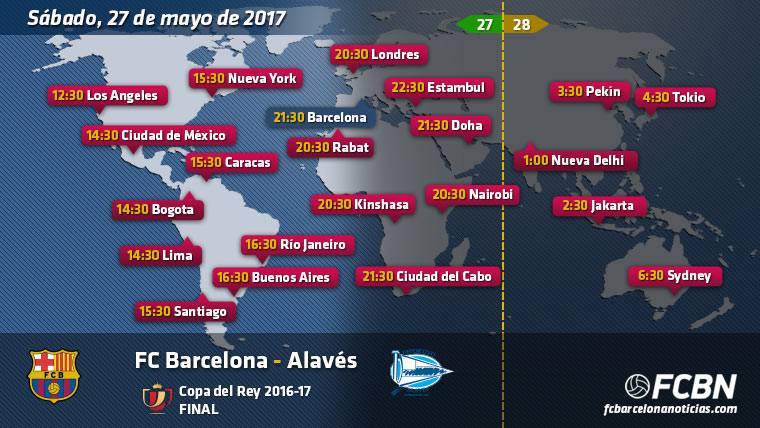 FC Barcelona vs Alavés: Horarios y TV de la Final de Copa
