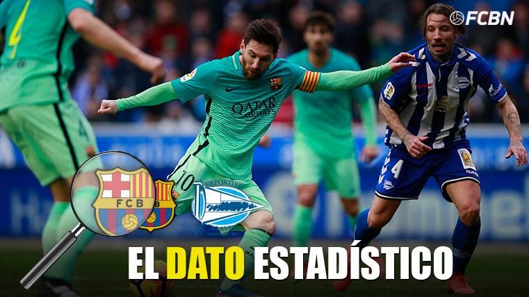 Leo Messi se pondrá a 700 contra el Deportivo Alavés