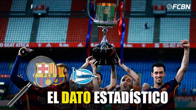 El Barça, sin rival en las Copas nacionales en Europa