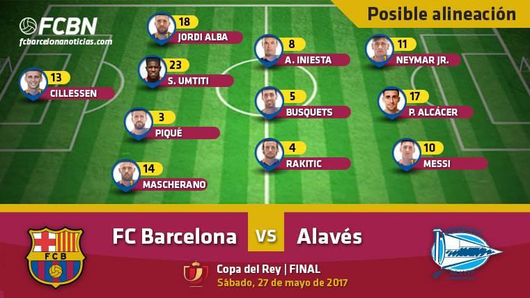 Las posibles alineaciones del Barcelona-Alavés (final Copa)
