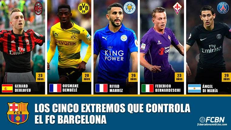Estos son los cinco extremos que controla el FC Barcelona