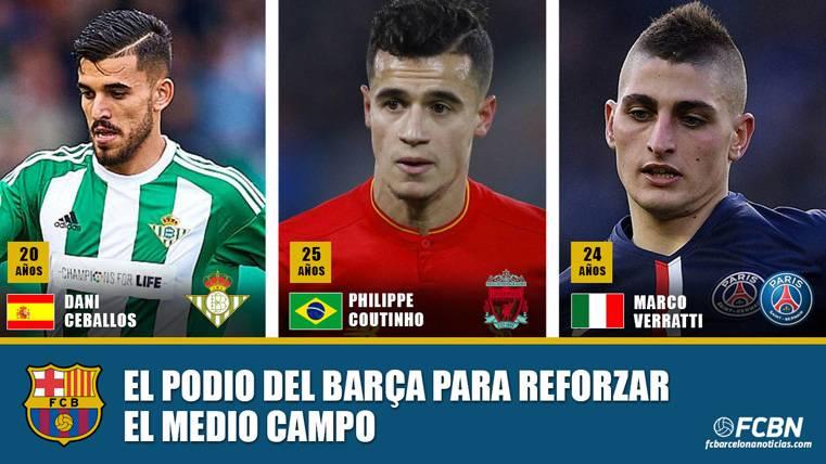 Las únicas opciones del Barça para reforzar el medio campo