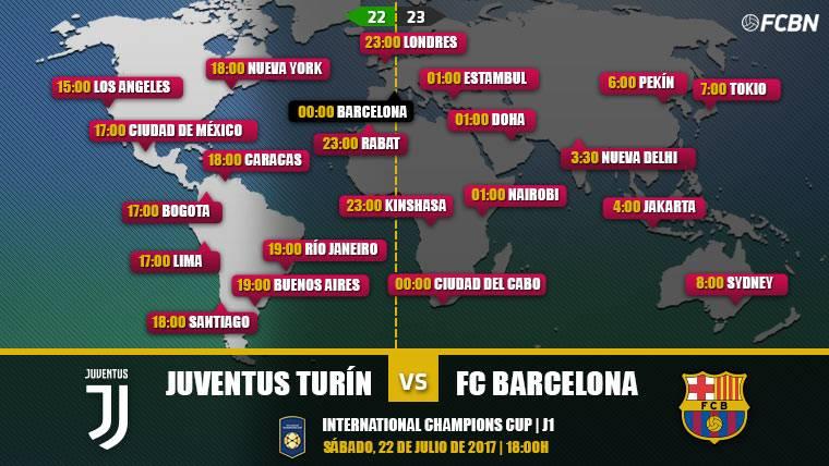 Cuándo y dónde ver el Juventus vs FC Barcelona - Pretemporada