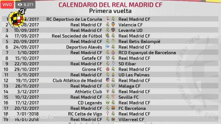 Calendario Del Barca.Ya Hay Fecha Para Los Clasicos Barca Madrid De Liga 2017 18