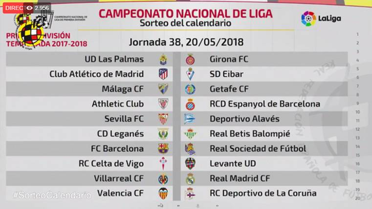 El Barça empezará y acabará LaLiga 2017-18 en el Camp Nou