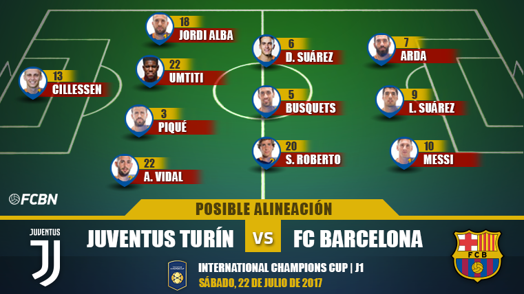 Las posibles alineaciones del Juventus-Barcelona (ICC)