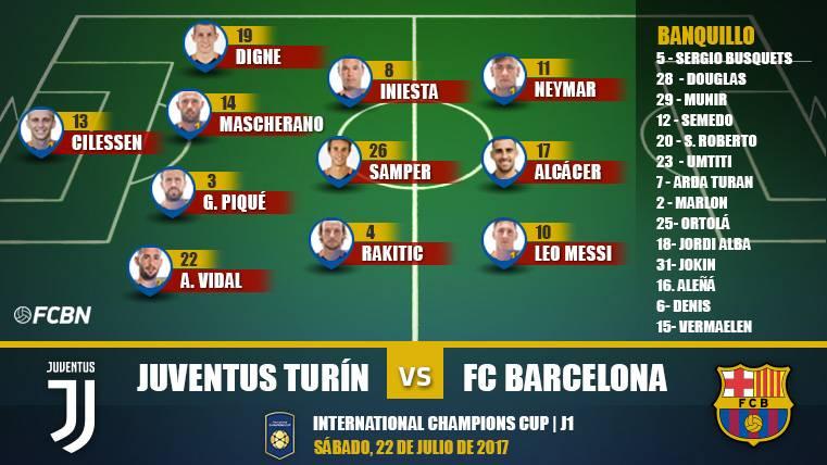 Alineaciones del Juventus-Barcelona (Pretemporada)