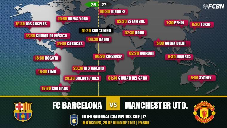 Cuándo y dónde ver el FC Barcelona vs Manchester United - Pretemporada