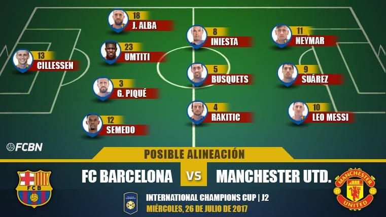 Las posibles alineaciones del Barça-Manchester United (ICC)