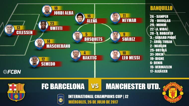 Alineaciones del Barcelona-Manchester United