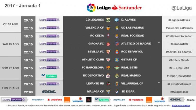 LIGA ESPAÑOLA: Partidos, horarios y TV de la jornada 1