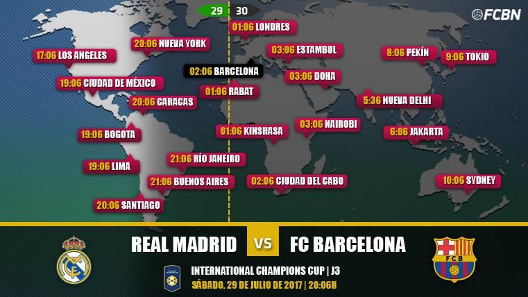 Cuándo y dónde ver el Real Madrid vs FC Barcelona - Pretemporada