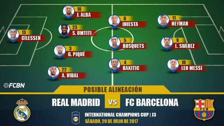 Posible alineación del FC Barcelona contra el Real Madrid en Miami