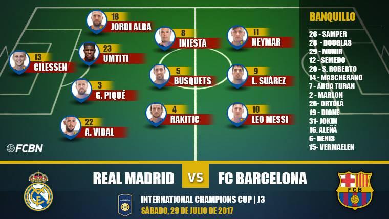 Alineaciones del Clásico: Real Madrid-FC Barcelona
