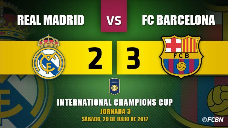 El Barcelona se lleva el primer Clásico y gana la ICC