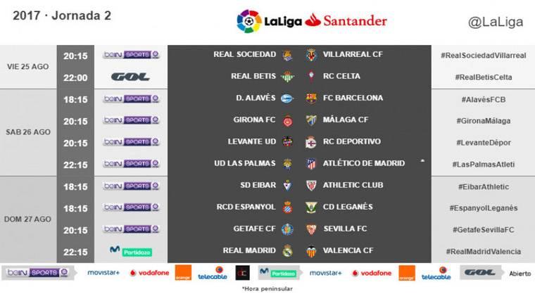 LIGA ESPAÑOLA: Partidos, horarios y TV de la jornada 2