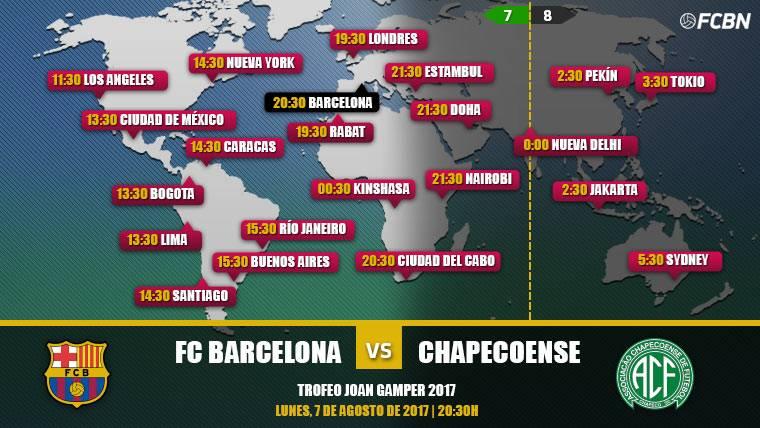 Cuándo y dónde ver el Gamper - FC Barcelona vs Chapecoense