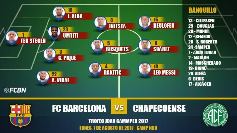 Alineaciones del Gamper: Barcelona - Chapecoense