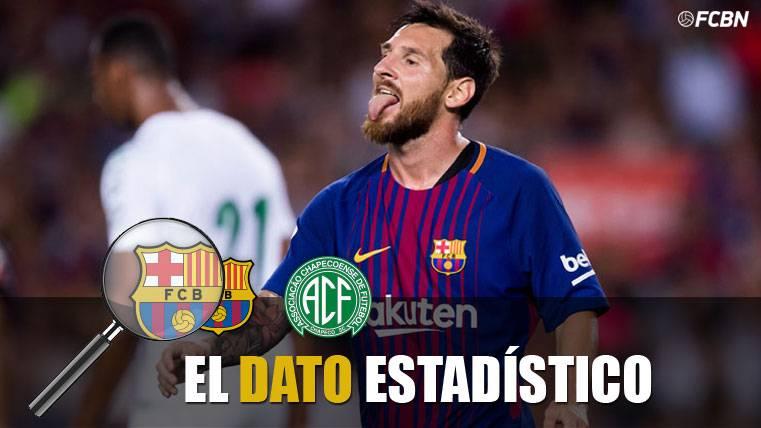 HISTÓRICO: Messi ya es el máximo goleador de los Gamper