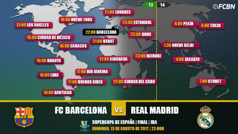 FC Barcelona vs Real Madrid TV Online Supercopa