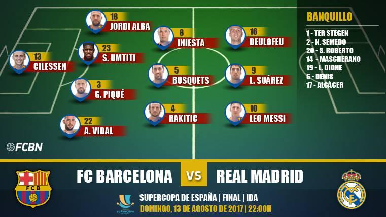 Posible alineación del FC Barcelona contra el Real Madrid