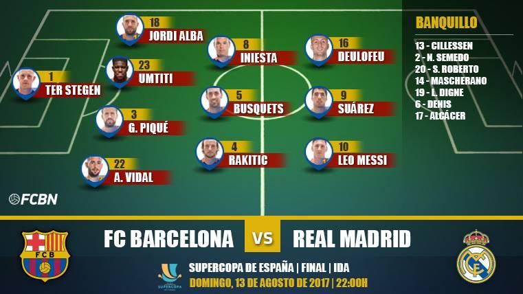 Alineaciones de la Supercopa: FC Barcelona - Real Madrid